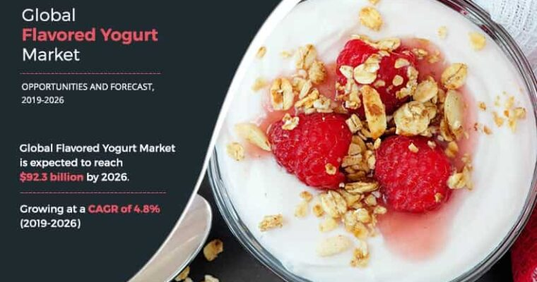Use of Flavored Yogurt Has Become Extensive-